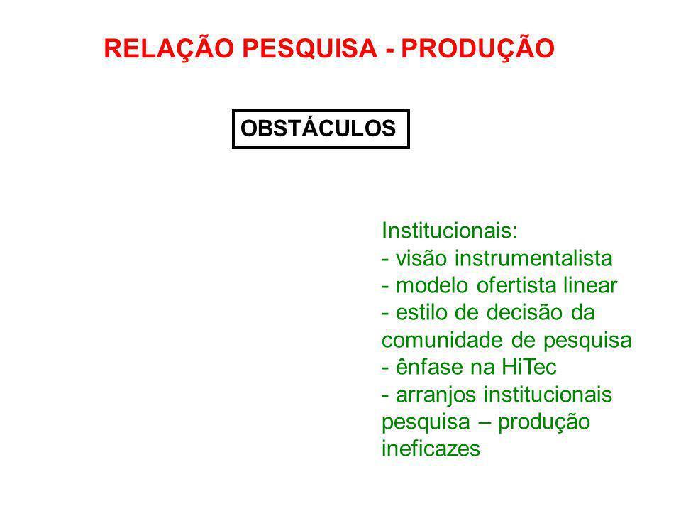 TIPOS DE OBSTÁCULOS: InstitucionaisEstruturais determinação a relação pesquisa - produção