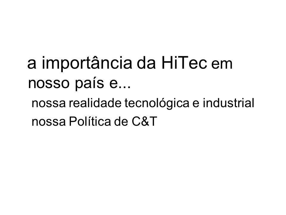 MODELIZANDO e CRITICANDO: como a comunidade de pesquisa entende a importância da HiTec para a PCT e a PTI?