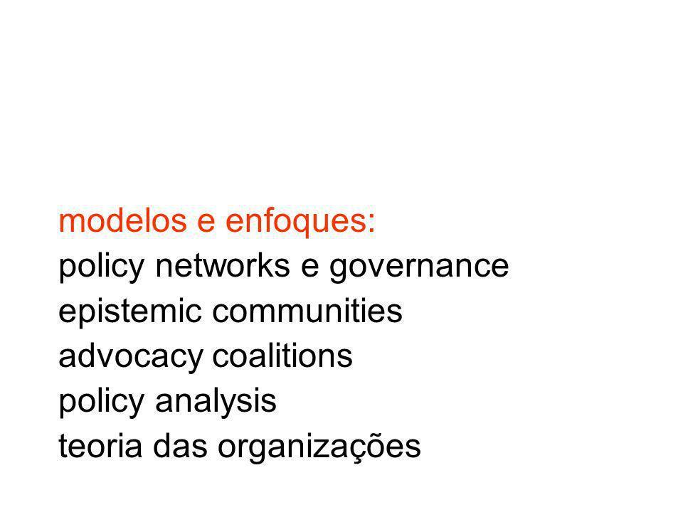 MODELIZANDO e CRITICANDO: como a comunidade de pesquisa atua no processo de elaboração da política?