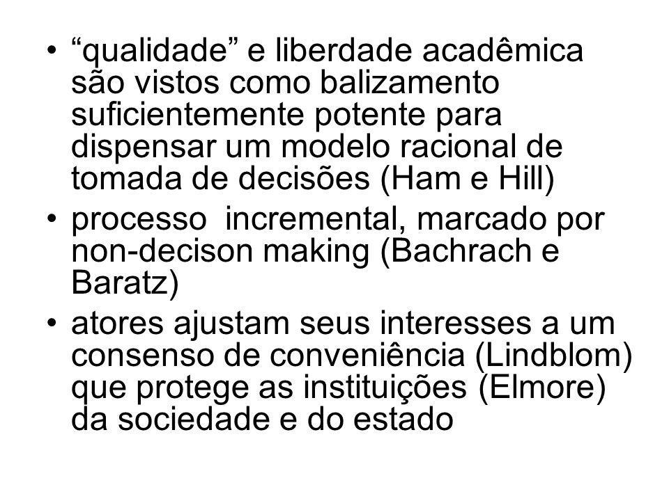 modelos e enfoques: policy networks e governance epistemic communities advocacy coalitions policy analysis teoria das organizações