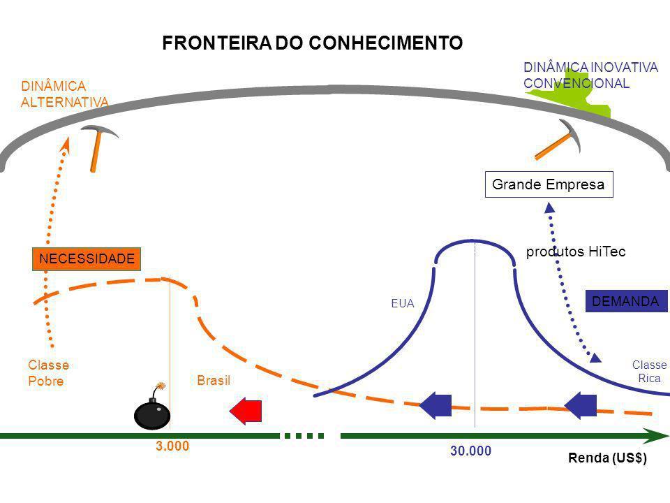 1985 2010 DEMOCRATIZAÇÃO POLÍTICA 2025 DEMOCRATIZAÇÃO POLÍTICA ADEQUAÇÃO SÓCIO-TÉCNICA tempo DEMOCRATIZAÇÃO ECONÔMICA