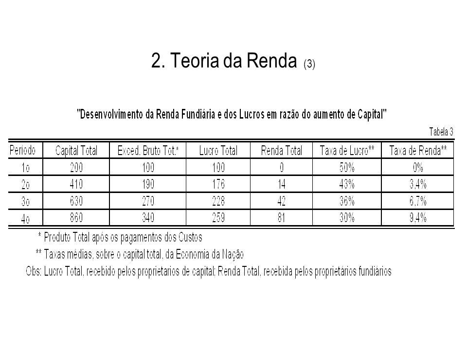 2. Teoria da Renda (3)