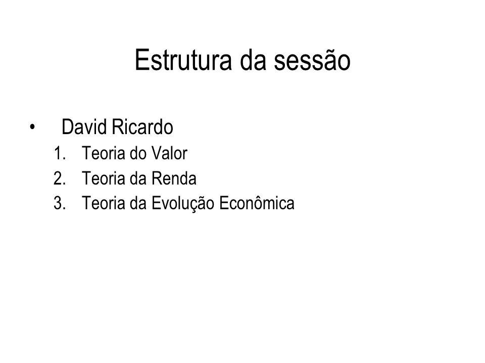 Estrutura da sessão David Ricardo 1.Teoria do Valor 2.Teoria da Renda 3.Teoria da Evolução Econômica
