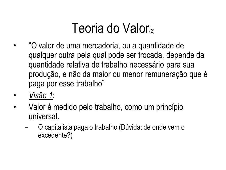 Teoria do Valor (2) O valor de uma mercadoria, ou a quantidade de qualquer outra pela qual pode ser trocada, depende da quantidade relativa de trabalh