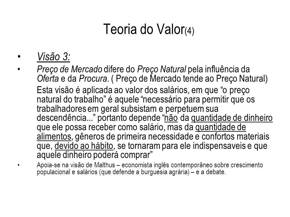 Teoria do Valor (4) Visão 3: Preço de Mercado difere do Preço Natural pela influência da Oferta e da Procura. ( Preço de Mercado tende ao Preço Natura