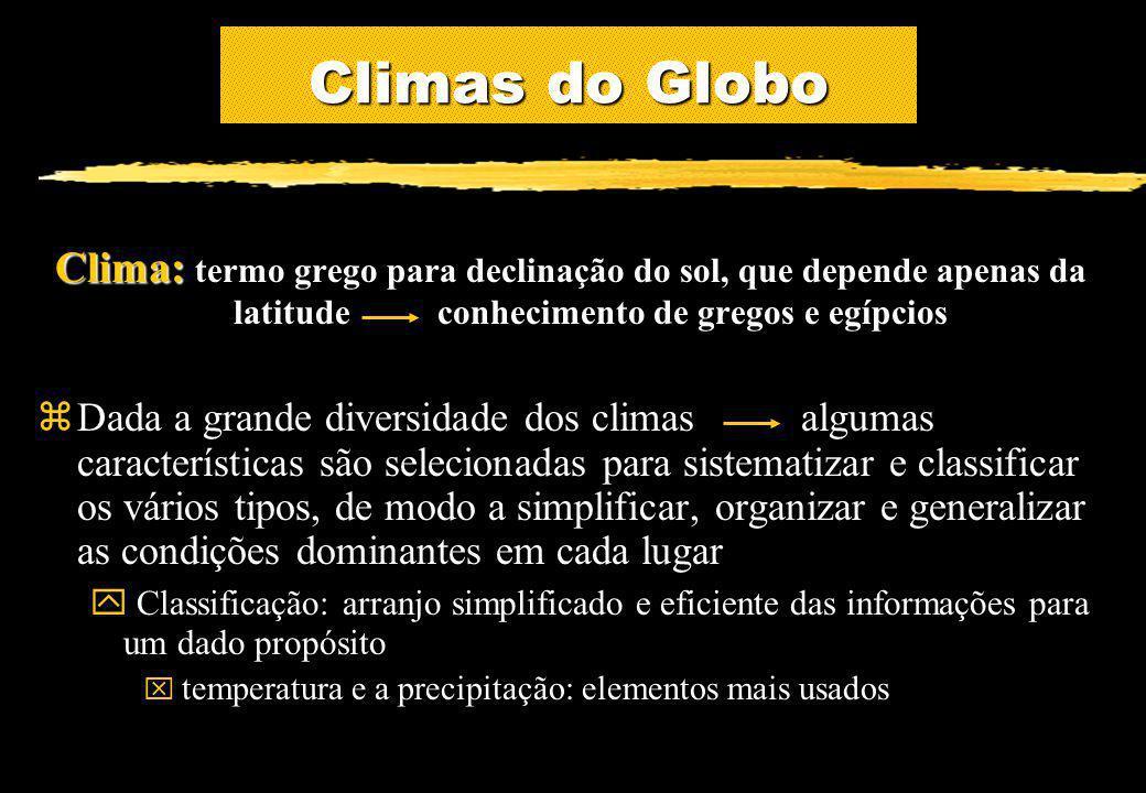 Climas do Globo Clima: Clima: termo grego para declinação do sol, que depende apenas da latitude conhecimento de gregos e egípcios zDada a grande dive