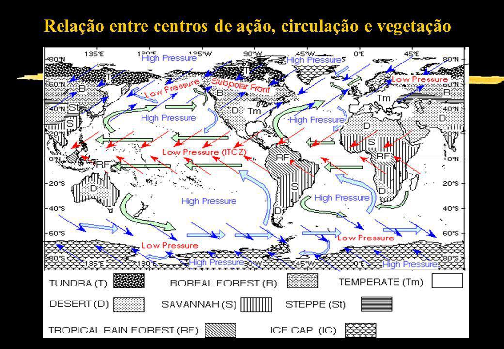 Relação entre centros de ação, circulação e vegetação