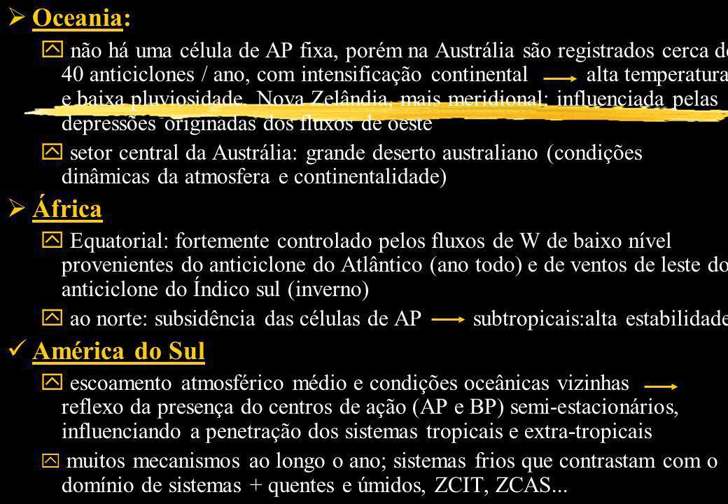 Oceania: domínio de células de AP, porém não fixas y não há uma célula de AP fixa, porém na Austrália são registrados cerca de 40 anticiclones / ano,