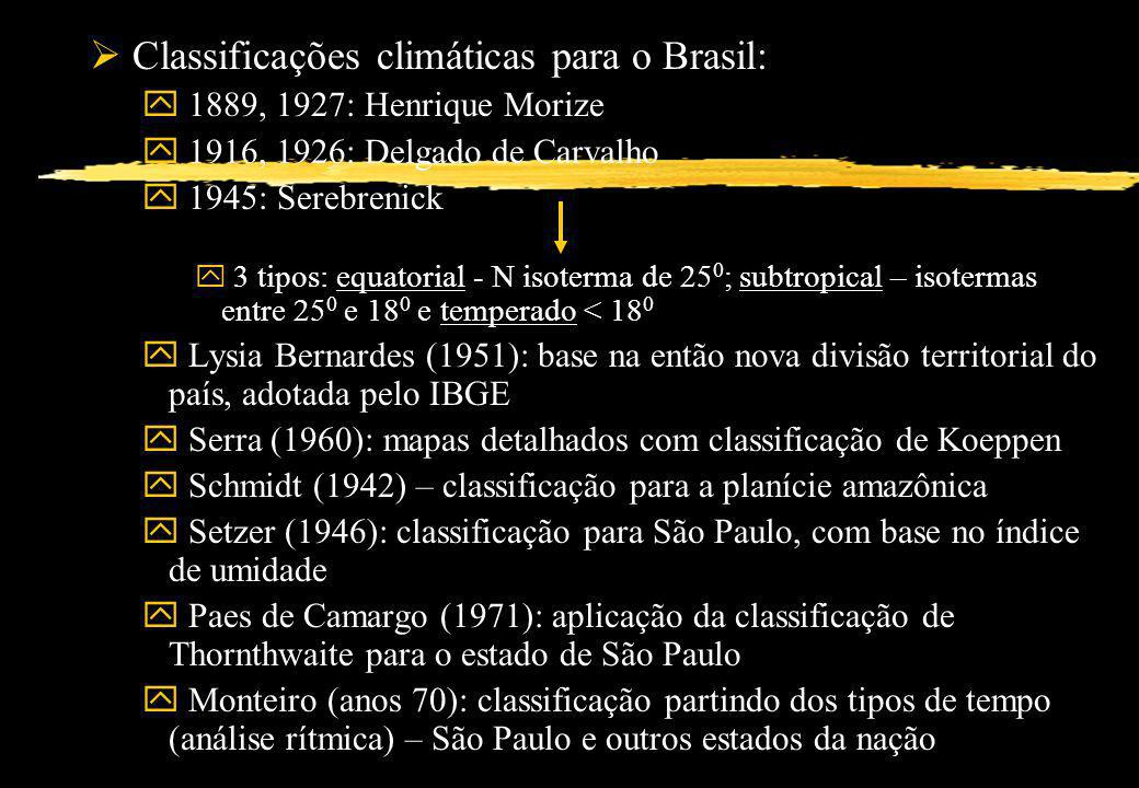 Classificações climáticas para o Brasil: y 1889, 1927: Henrique Morize y 1916, 1926: Delgado de Carvalho y 1945: Serebrenick y 3 tipos: equatorial - N