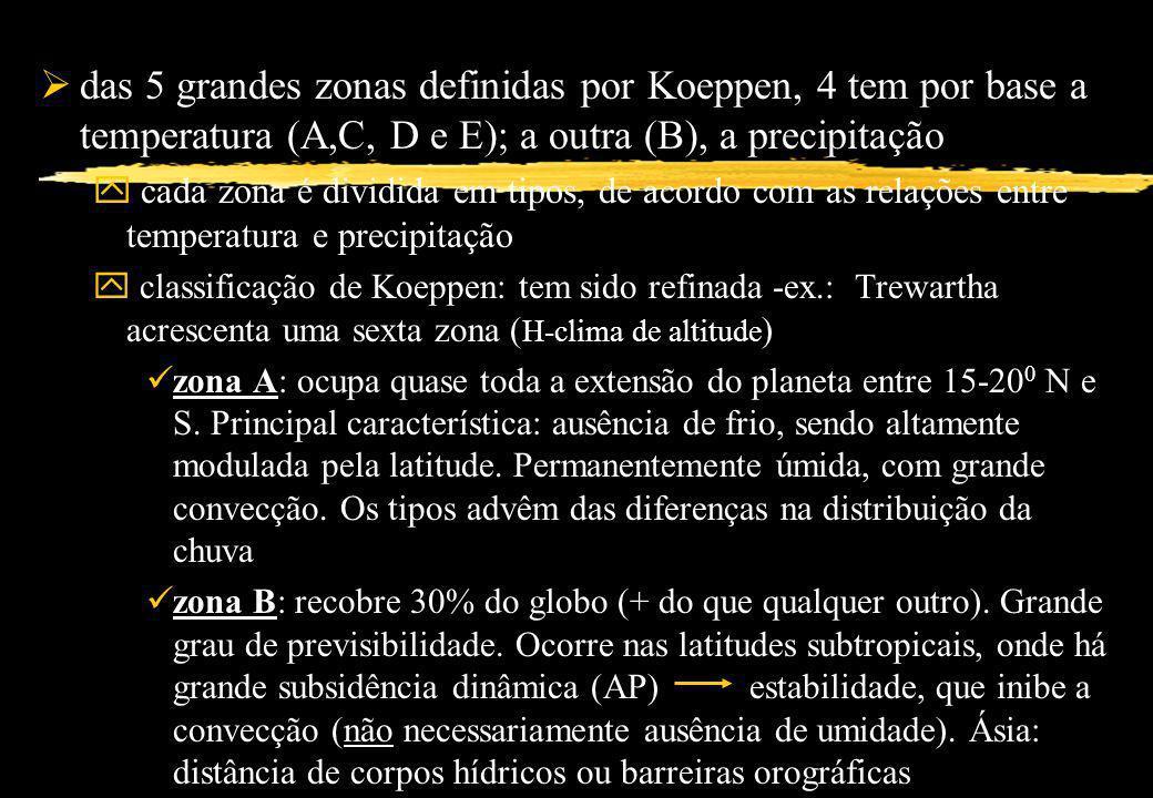 das 5 grandes zonas definidas por Koeppen, 4 tem por base a temperatura (A,C, D e E); a outra (B), a precipitação y cada zona é dividida em tipos, de