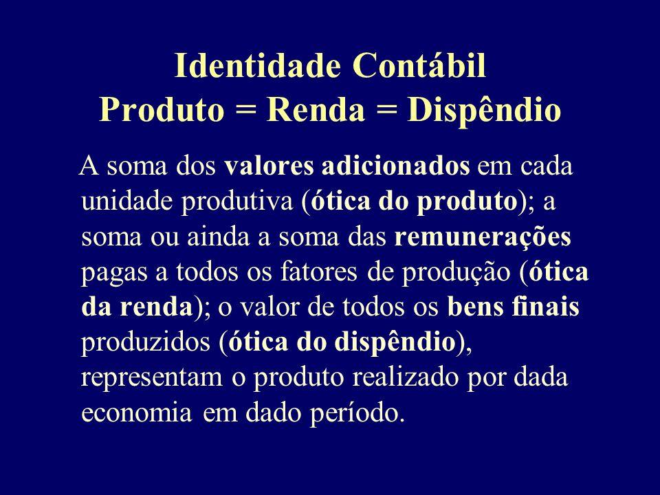 Identidade Contábil Produto = Renda = Dispêndio A soma dos valores adicionados em cada unidade produtiva (ótica do produto); a soma ou ainda a soma da