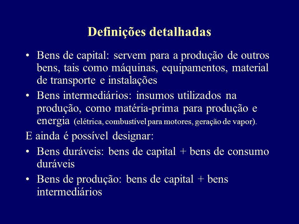Definições detalhadas Bens de capital: servem para a produção de outros bens, tais como máquinas, equipamentos, material de transporte e instalações B