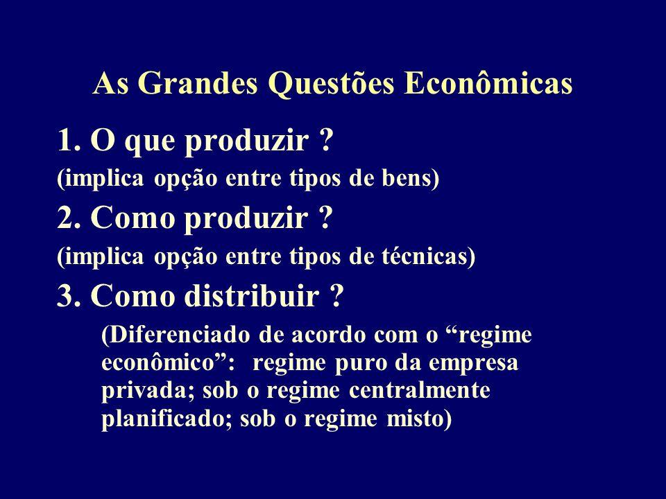 As Grandes Questões Econômicas 1. O que produzir ? (implica opção entre tipos de bens) 2. Como produzir ? (implica opção entre tipos de técnicas) 3. C