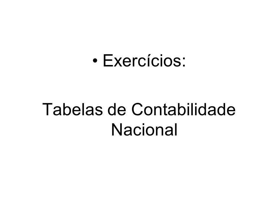 Exercícios: Tabelas de Contabilidade Nacional