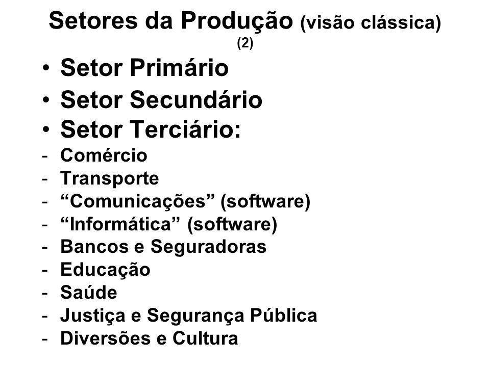 Setores da Produção (visão clássica) (2) Setor Primário Setor Secundário Setor Terciário: -Comércio -Transporte -Comunicações (software) -Informática