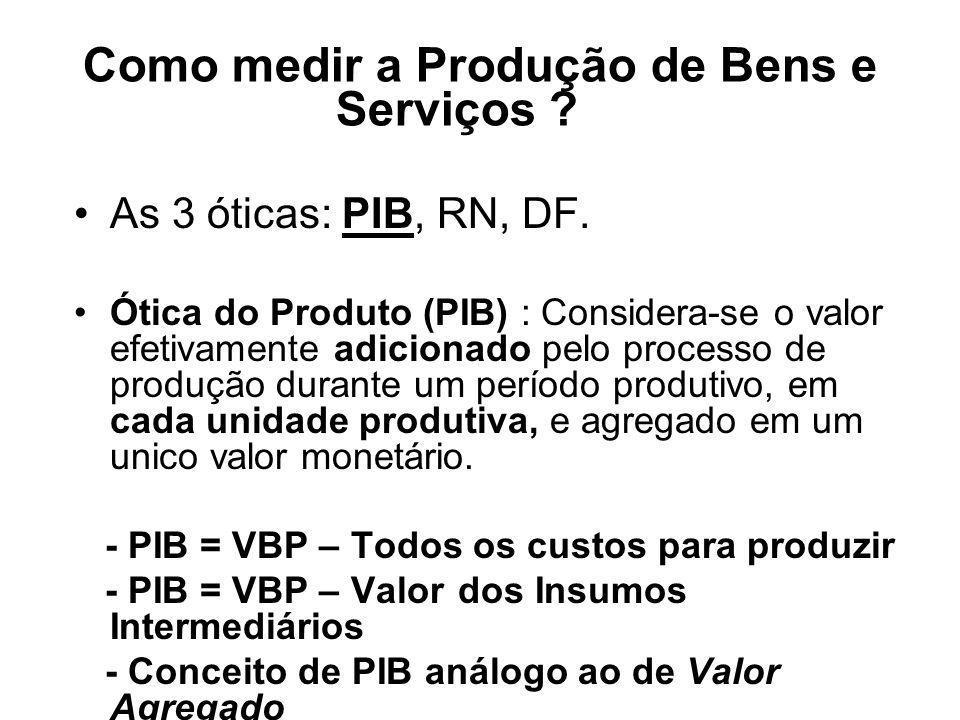 Como medir a Produção de Bens e Serviços ? As 3 óticas: PIB, RN, DF. Ótica do Produto (PIB) : Considera-se o valor efetivamente adicionado pelo proces