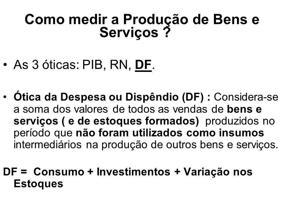 Como medir a Produção de Bens e Serviços ? As 3 óticas: PIB, RN, DF. Ótica da Despesa ou Dispêndio (DF) : Considera-se a soma dos valores de todos as