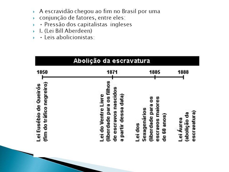 A escravidão chegou ao fim no Brasil por uma conjunção de fatores, entre eles: Pressão dos capitalistas ingleses I. (Lei Bill Aberdeen) Leis abolicion