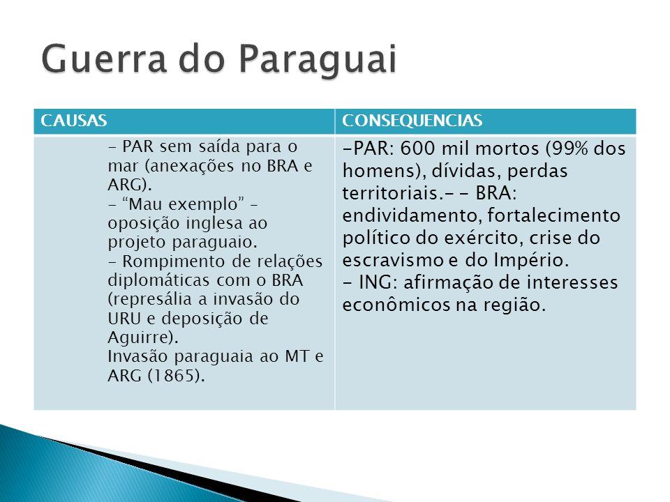CAUSASCONSEQUENCIAS - PAR sem saída para o mar (anexações no BRA e ARG). - Mau exemplo – oposição inglesa ao projeto paraguaio. - Rompimento de relaçõ