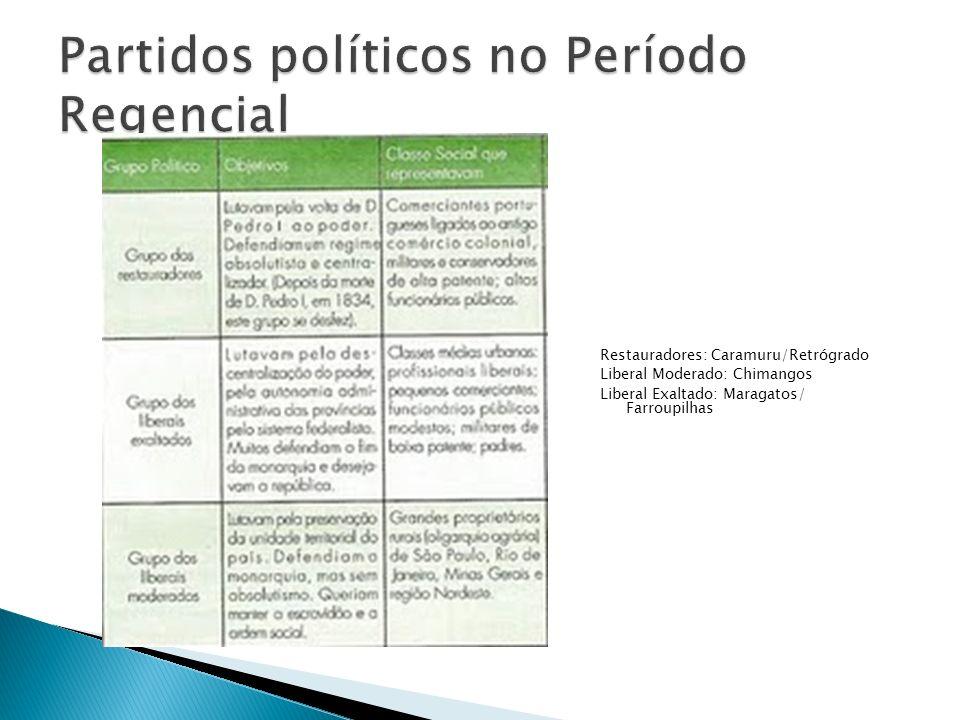 Restauradores: Caramuru/Retrógrado Liberal Moderado: Chimangos Liberal Exaltado: Maragatos/ Farroupilhas
