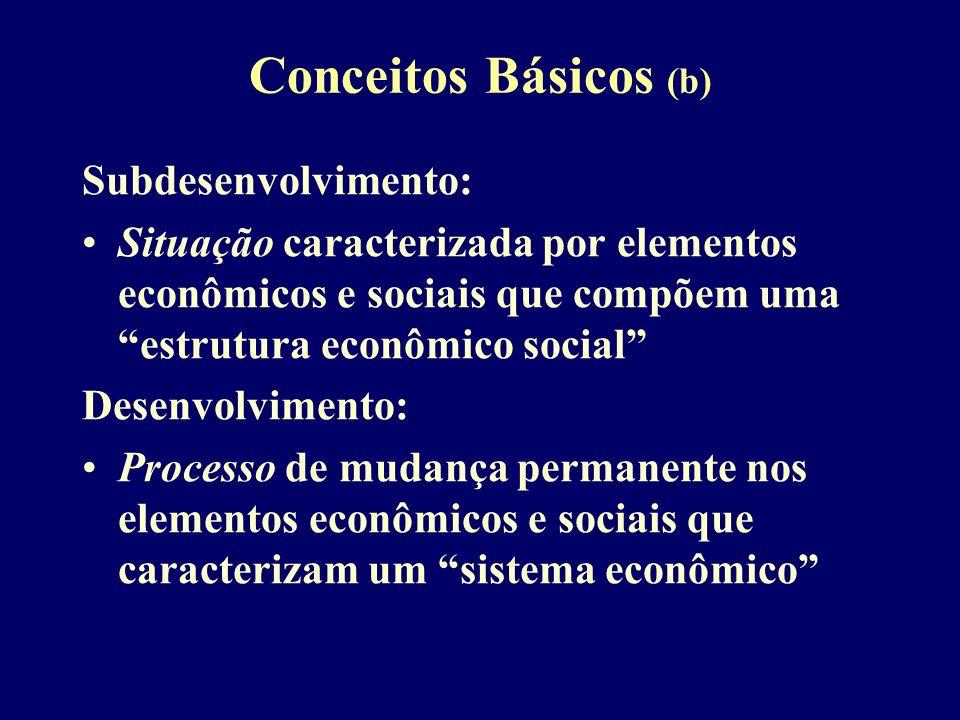 Conceitos Básicos (b) Subdesenvolvimento: Situação caracterizada por elementos econômicos e sociais que compõem uma estrutura econômico social Desenvo