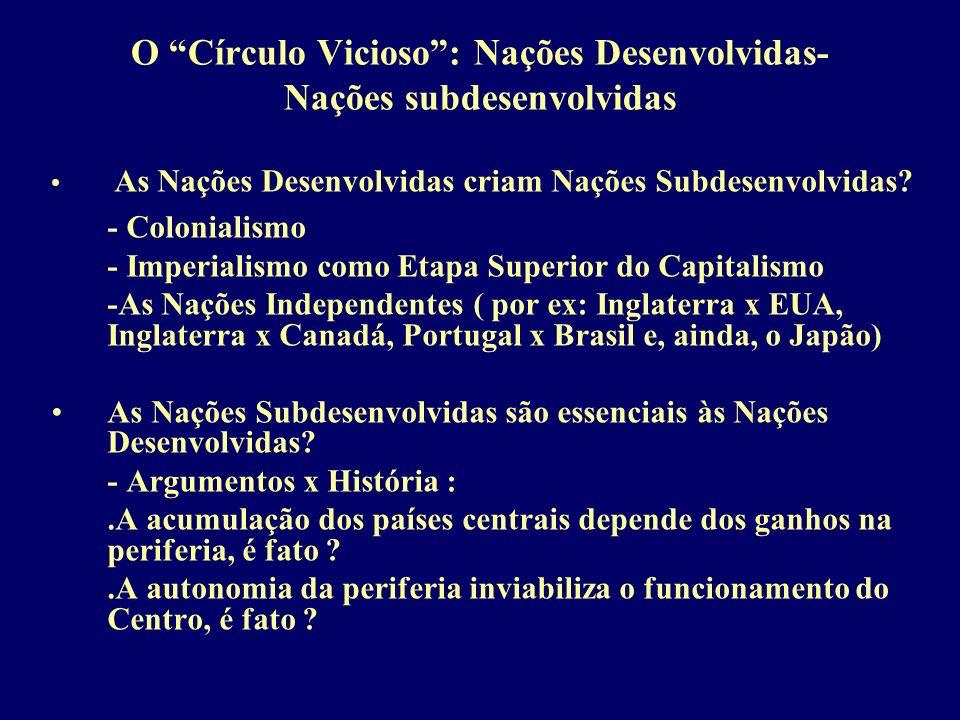 O Círculo Vicioso: Nações Desenvolvidas- Nações subdesenvolvidas As Nações Desenvolvidas criam Nações Subdesenvolvidas? - Colonialismo - Imperialismo