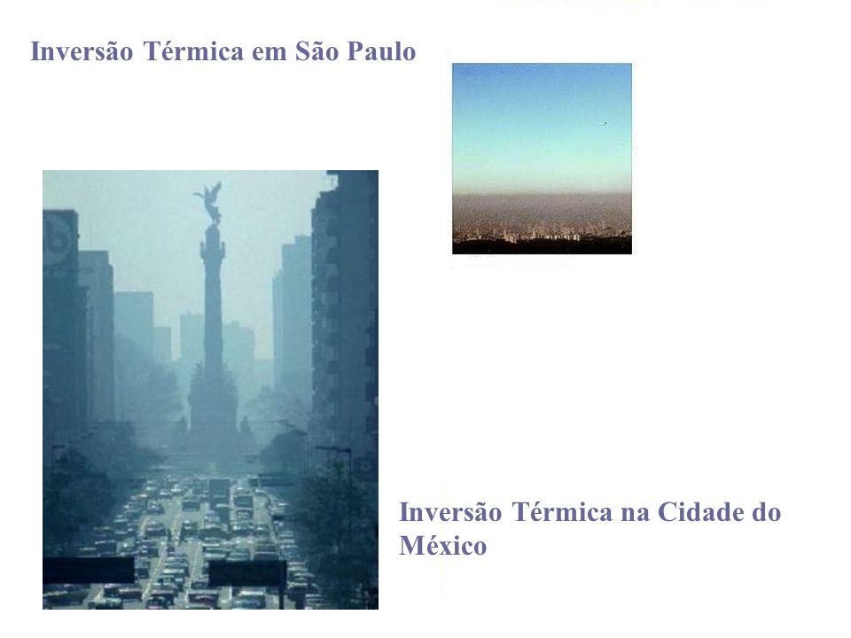 Inversão Térmica em São Paulo Inversão Térmica na Cidade do México
