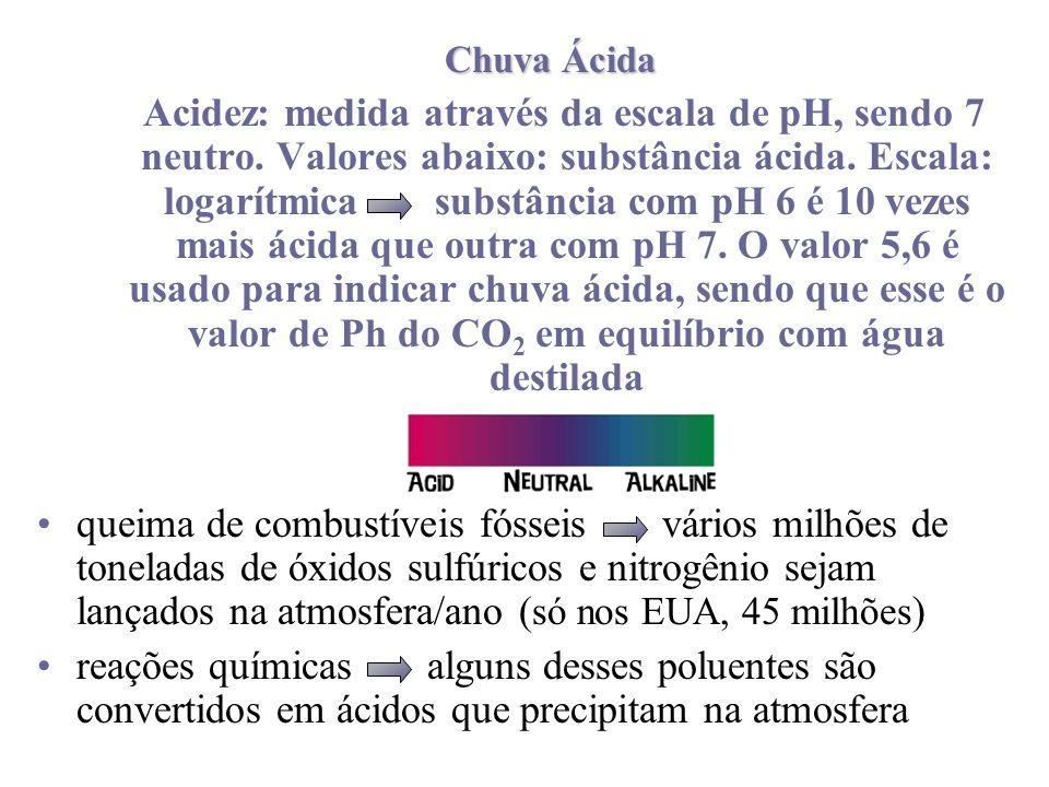 Chuva Ácida Acidez: medida através da escala de pH, sendo 7 neutro. Valores abaixo: substância ácida. Escala: logarítmica substância com pH 6 é 10 vez