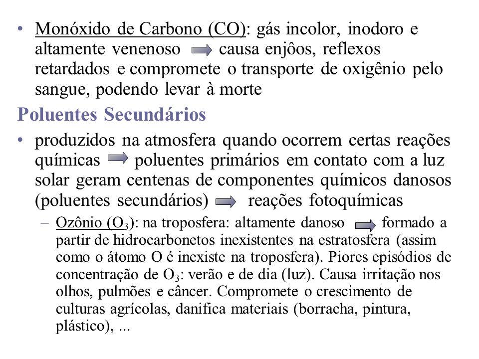Monóxido de Carbono (CO): gás incolor, inodoro e altamente venenoso causa enjôos, reflexos retardados e compromete o transporte de oxigênio pelo sangu