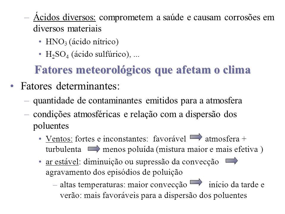 –Ácidos diversos: comprometem a saúde e causam corrosões em diversos materiais HNO 3 (ácido nítrico) H 2 SO 4 (ácido sulfúrico),... Fatores meteorológ