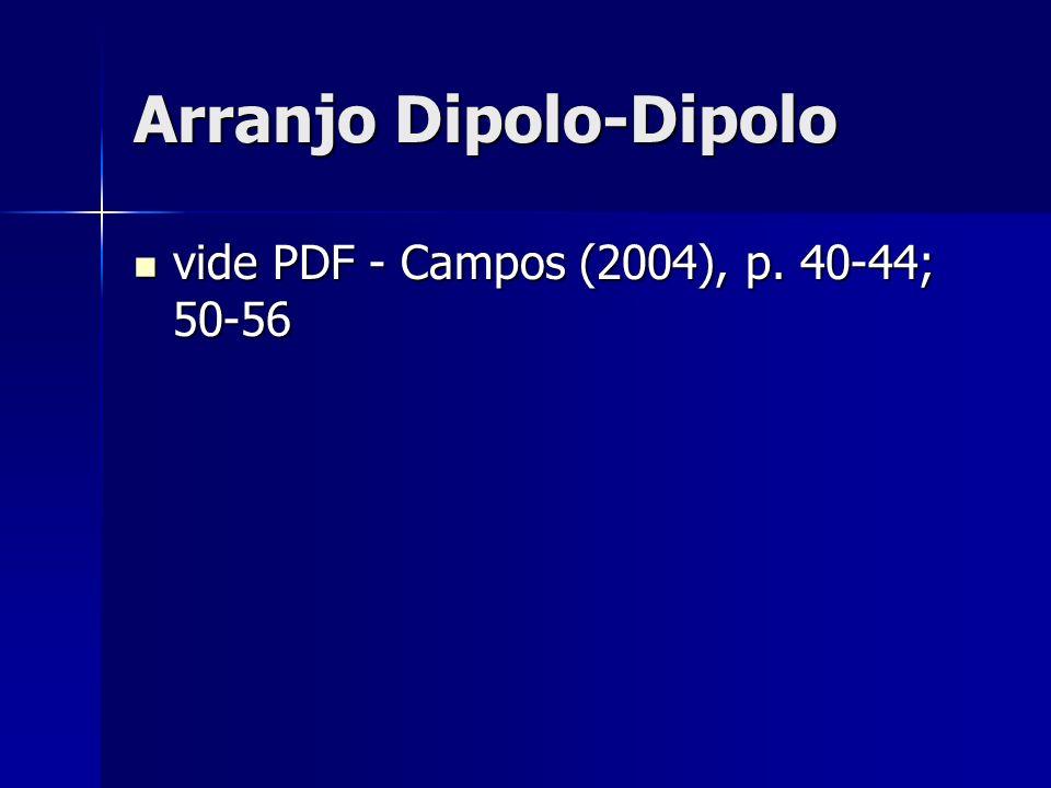 Arranjo Dipolo-Dipolo vide PDF - Campos (2004), p. 40-44; 50-56 vide PDF - Campos (2004), p. 40-44; 50-56