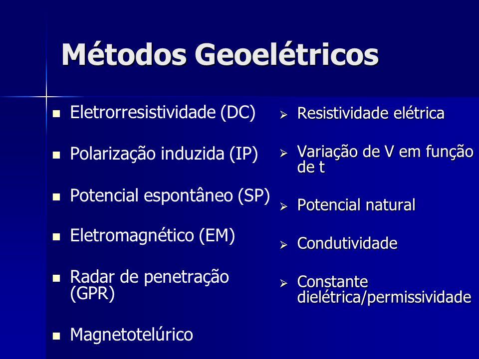 Métodos Geoelétricos Eletrorresistividade (DC) Polarização induzida (IP) Potencial espontâneo (SP) Eletromagnético (EM) Radar de penetração (GPR) Magn