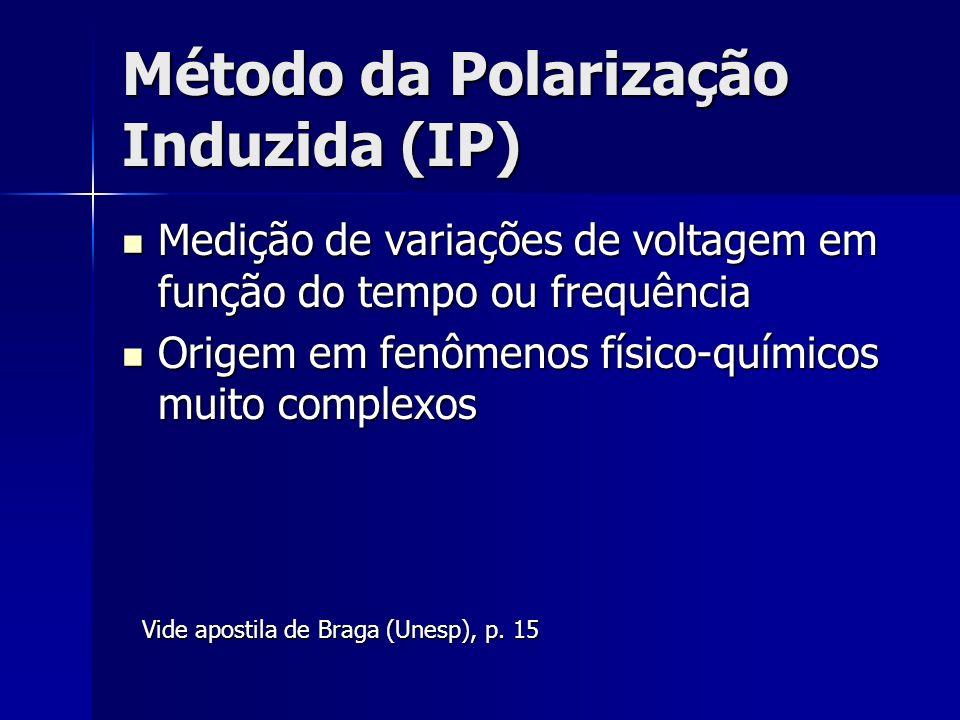 Método da Polarização Induzida (IP) Medição de variações de voltagem em função do tempo ou frequência Medição de variações de voltagem em função do te
