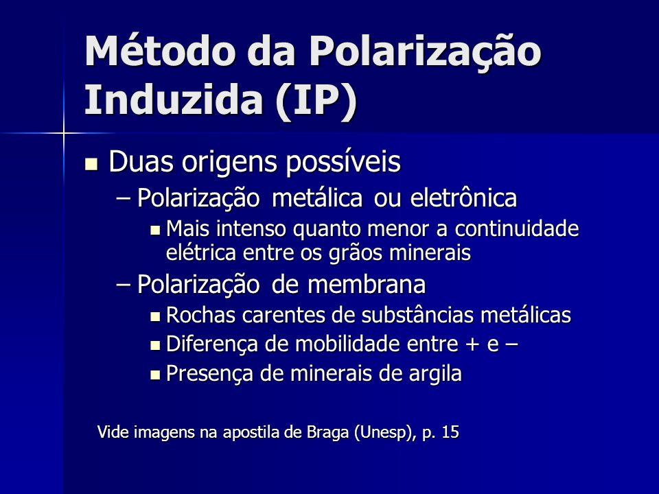 Método da Polarização Induzida (IP) Duas origens possíveis Duas origens possíveis –Polarização metálica ou eletrônica Mais intenso quanto menor a cont