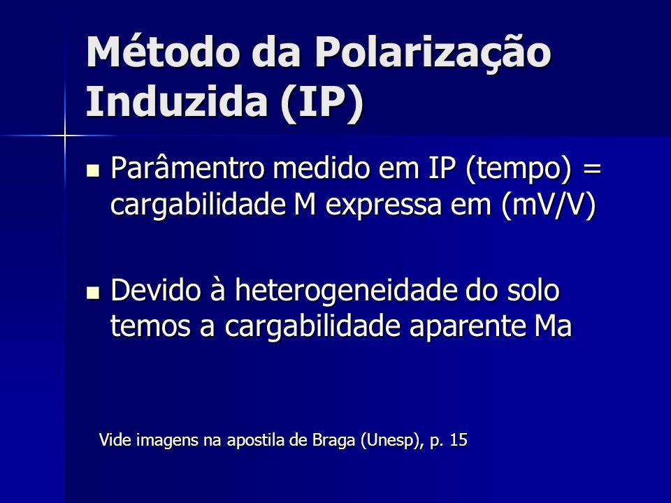 Método da Polarização Induzida (IP) Parâmentro medido em IP (tempo) = cargabilidade M expressa em (mV/V) Parâmentro medido em IP (tempo) = cargabilida