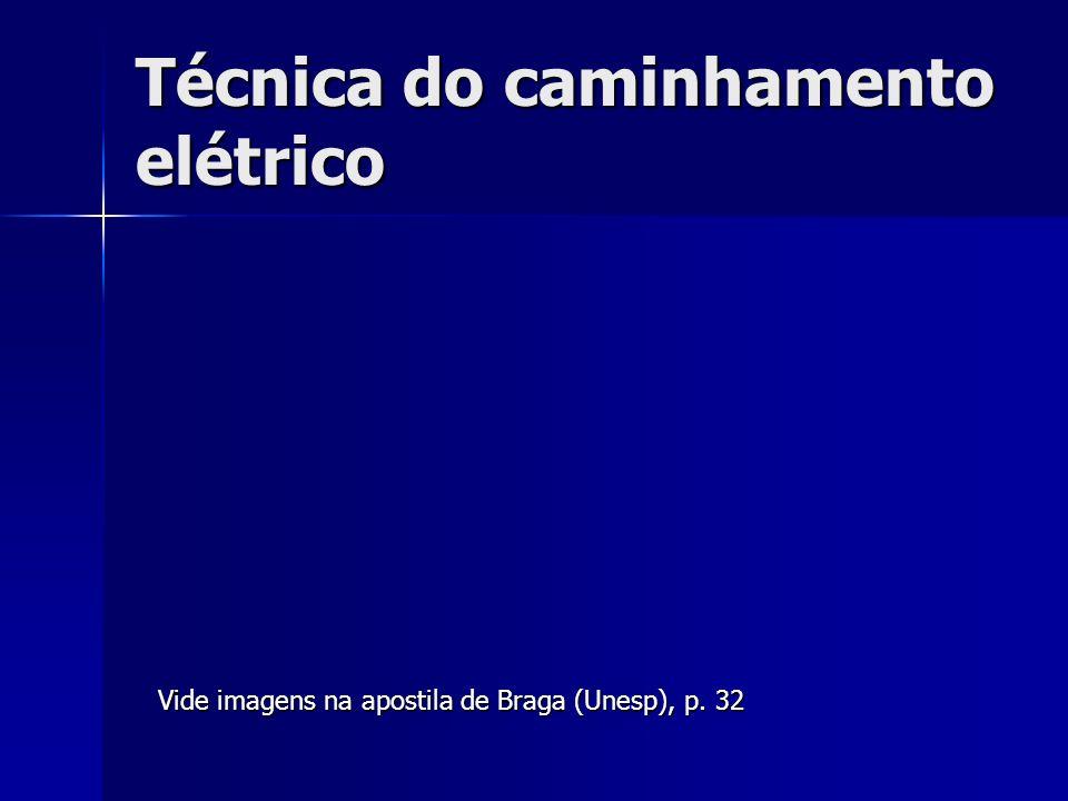 Técnica do caminhamento elétrico Vide imagens na apostila de Braga (Unesp), p. 32