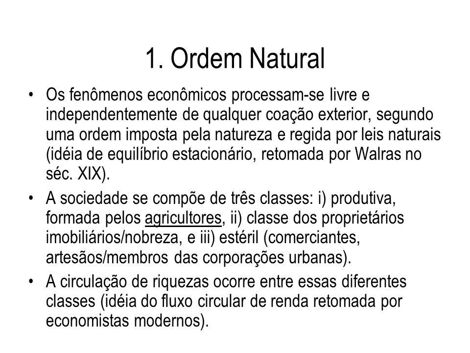 1. Ordem Natural Os fenômenos econômicos processam-se livre e independentemente de qualquer coação exterior, segundo uma ordem imposta pela natureza e