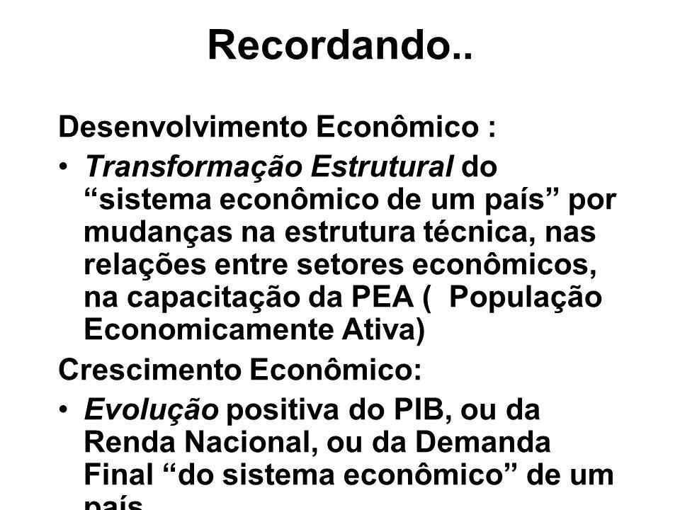 Desenvolvimento Econômico : Transformação Estrutural do sistema econômico de um país por mudanças na estrutura técnica, nas relações entre setores eco
