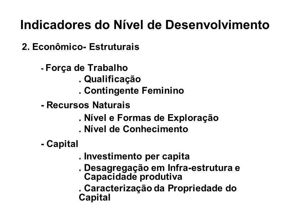 Indicadores do Nível de Desenvolvimento 2. Econômico- Estruturais - Força de Trabalho. Qualificação. Contingente Feminino - Recursos Naturais. Nível e