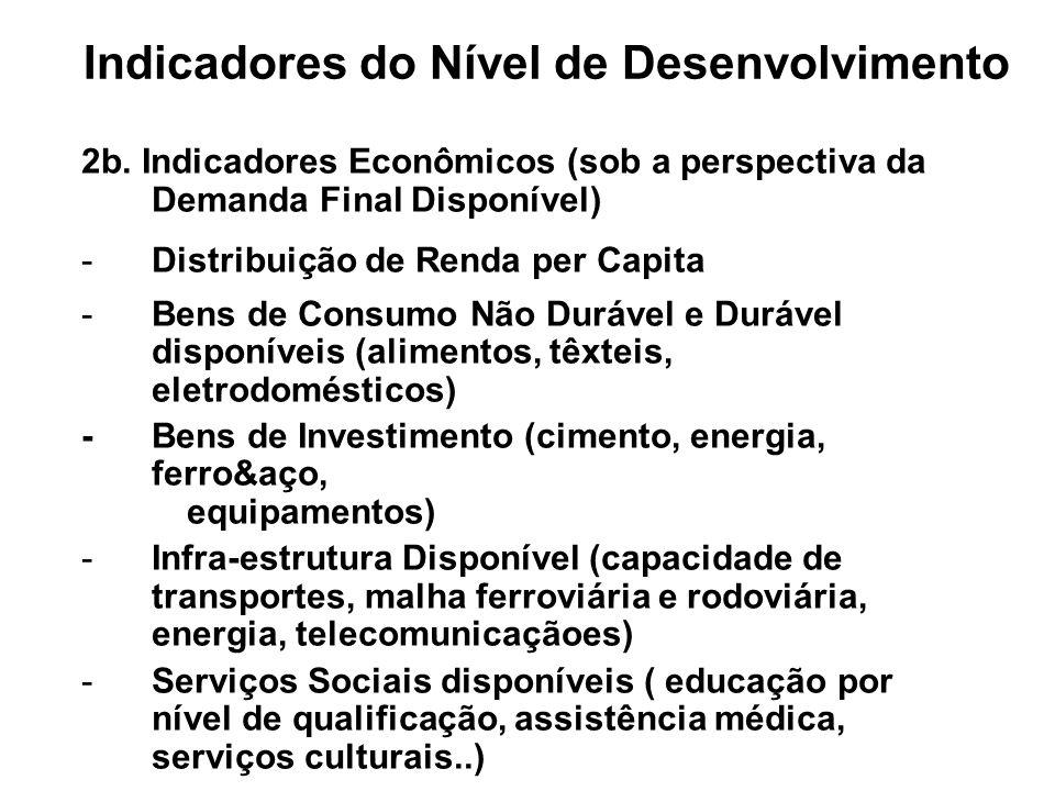 Indicadores do Nível de Desenvolvimento 2b. Indicadores Econômicos (sob a perspectiva da Demanda Final Disponível) -Distribuição de Renda per Capita -