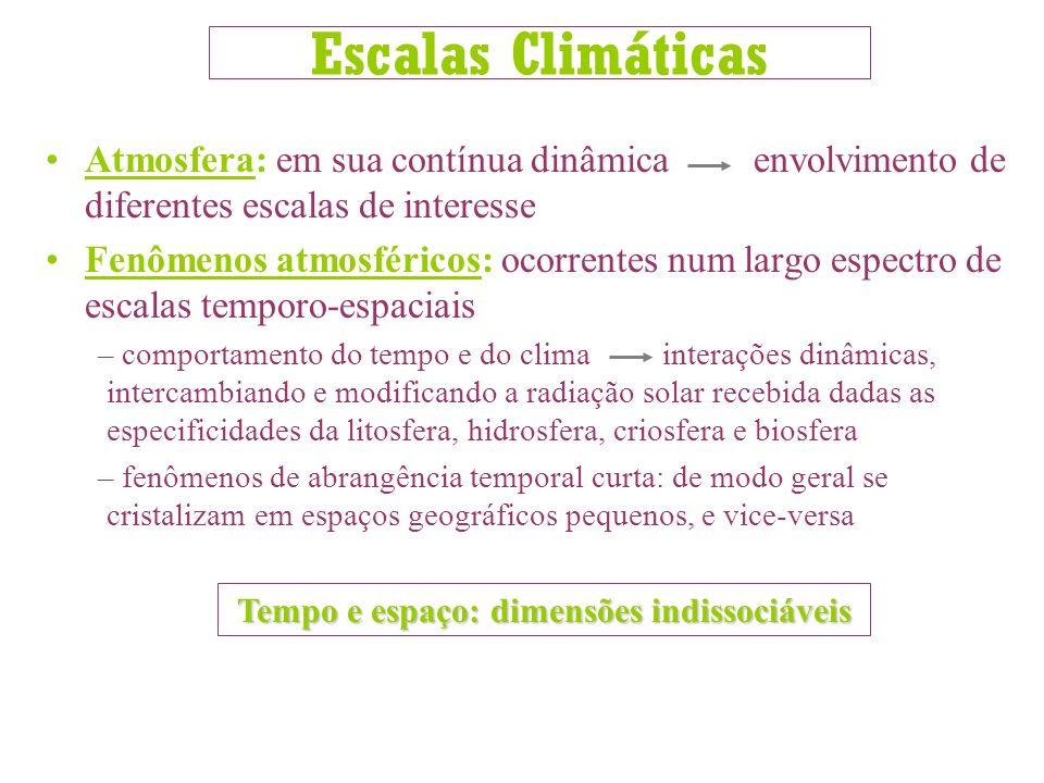 Escalas Climáticas Atmosfera: em sua contínua dinâmica envolvimento de diferentes escalas de interesse Fenômenos atmosféricos: ocorrentes num largo es