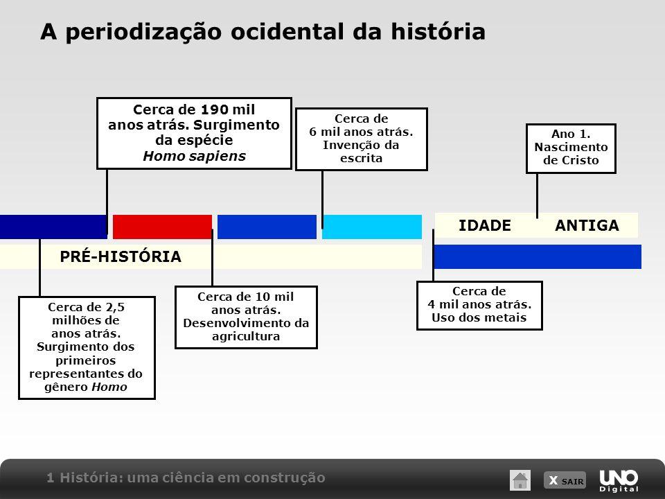 X SAIR PRÉ-HISTÓRIA ANTIGA A periodização ocidental da história 1 História: uma ciência em construção Cerca de 2,5 milhões de anos atrás. Surgimento d