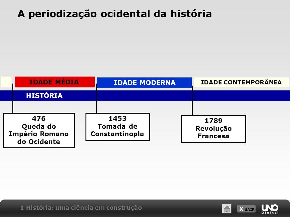 X SAIR A periodização ocidental da história 1 História: uma ciência em construção HISTÓRIA IDADE MÉDIA IDADE MODERNA IDADE CONTEMPORÂNEA 476 Queda do