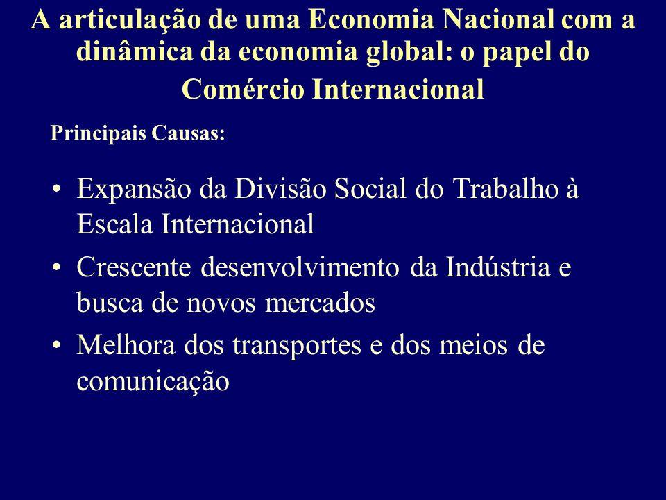 A articulação de uma Economia Nacional com a dinâmica da economia global: o papel do Comércio Internacional Expansão da Divisão Social do Trabalho à Escala Internacional Crescente desenvolvimento da Indústria e busca de novos mercados Melhora dos transportes e dos meios de comunicação Principais Causas: