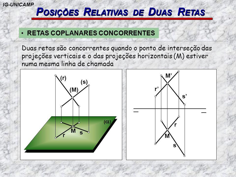 Duas retas são concorrentes quando o ponto de interseção das projeções verticais e o das projeções horizontais (M) estiver numa mesma linha de chamada