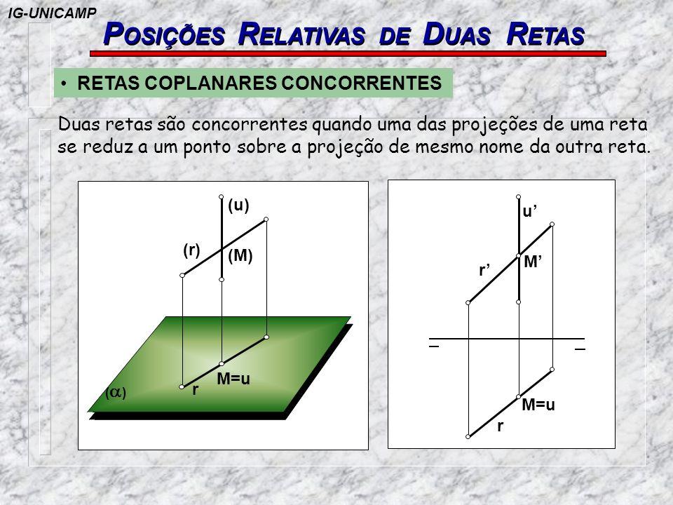 Duas retas são concorrentes quando uma das projeções de uma reta se reduz a um ponto sobre a projeção de mesmo nome da outra reta. RETAS COPLANARES CO