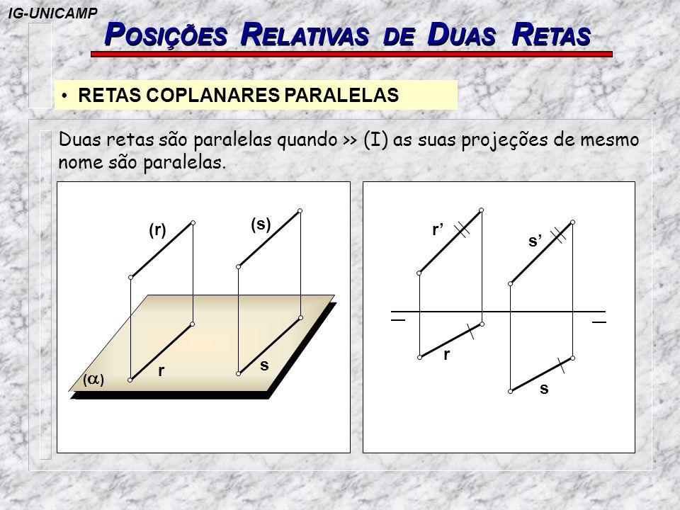 Duas retas são paralelas quando >> (I) as suas projeções de mesmo nome são paralelas. RETAS COPLANARES PARALELAS P OSIÇÕES R ELATIVAS DE D UAS R ETAS