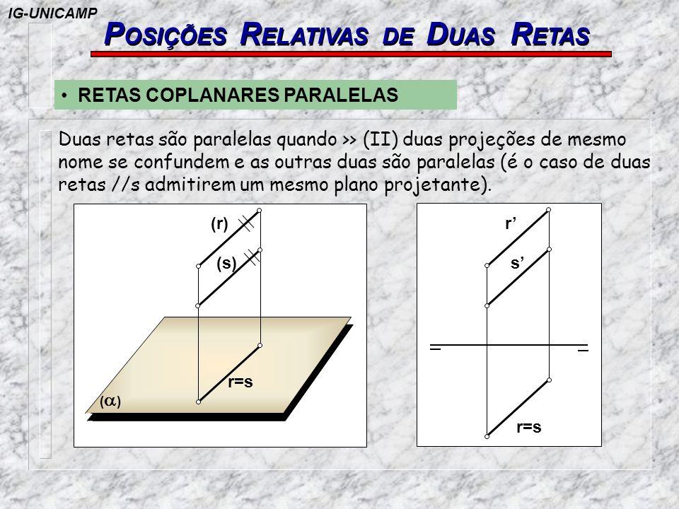 Duas retas são paralelas quando >> (II) duas projeções de mesmo nome se confundem e as outras duas são paralelas (é o caso de duas retas //s admitirem
