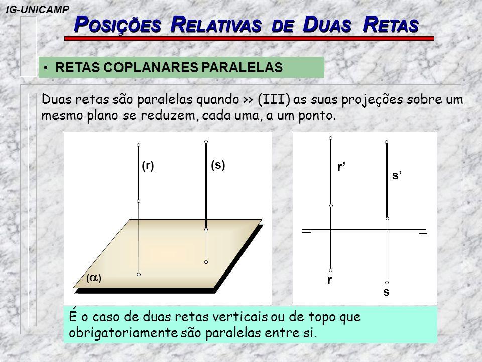 Duas retas são paralelas quando >> (III) as suas projeções sobre um mesmo plano se reduzem, cada uma, a um ponto. RETAS COPLANARES PARALELAS P OSIÇÕES