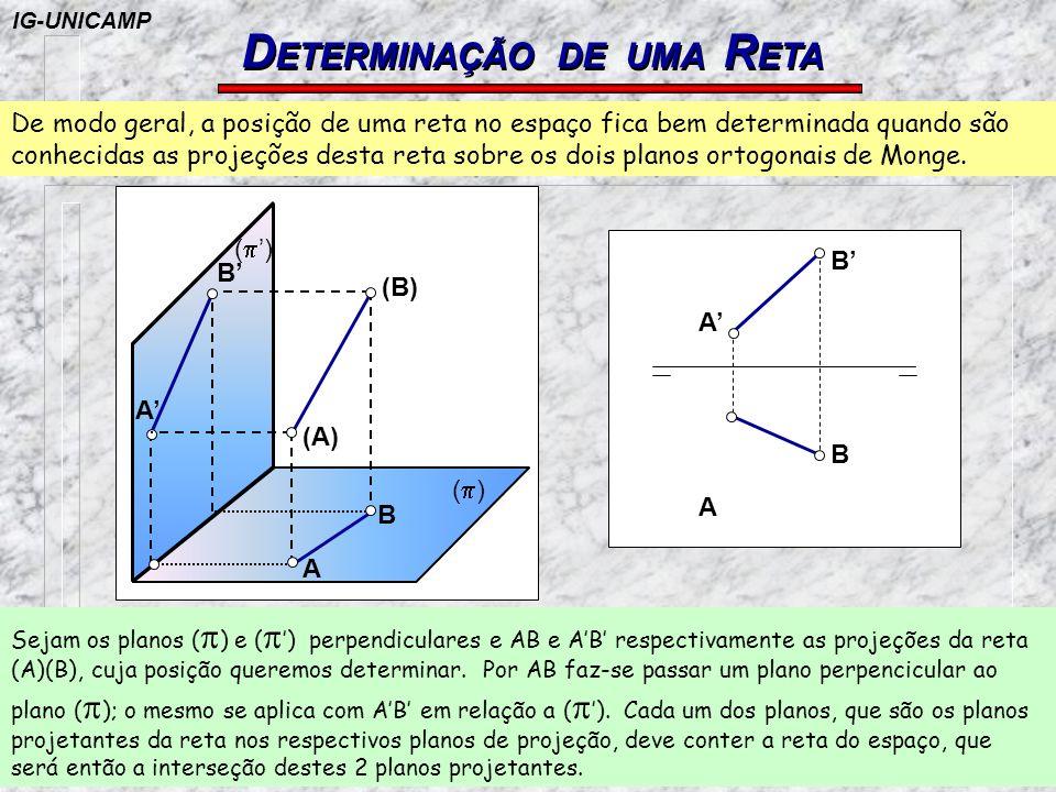 D ETERMINAÇÃO DE UMA R ETA A B A B De modo geral, a posição de uma reta no espaço fica bem determinada quando são conhecidas as projeções desta reta s